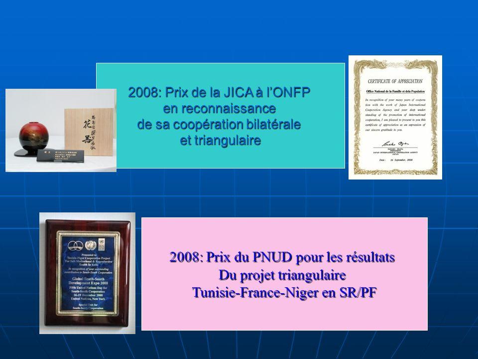 2008: Prix du PNUD pour les résultats Du projet triangulaire