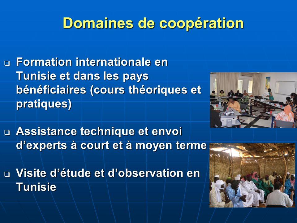 Domaines de coopération