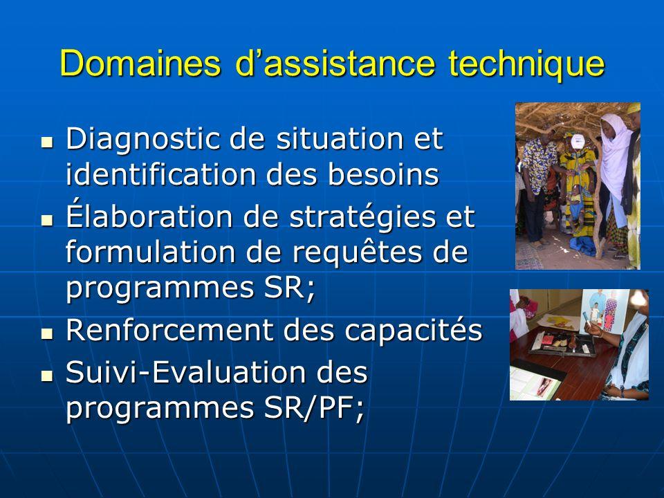 Domaines d'assistance technique