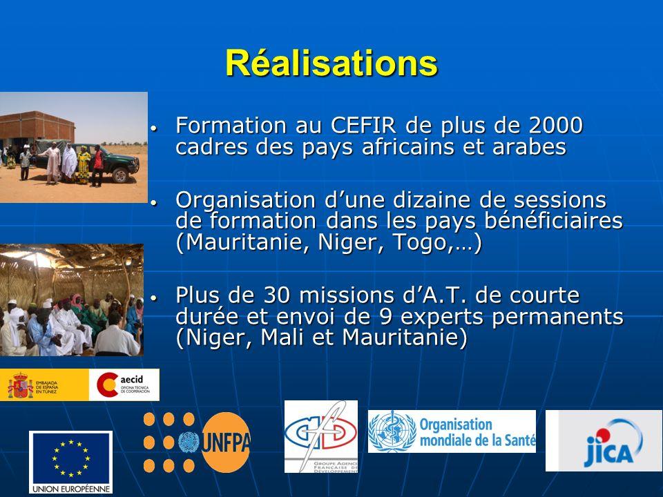 Réalisations Formation au CEFIR de plus de 2000 cadres des pays africains et arabes.