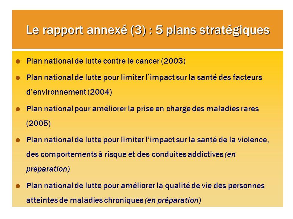 Le rapport annexé (3) : 5 plans stratégiques