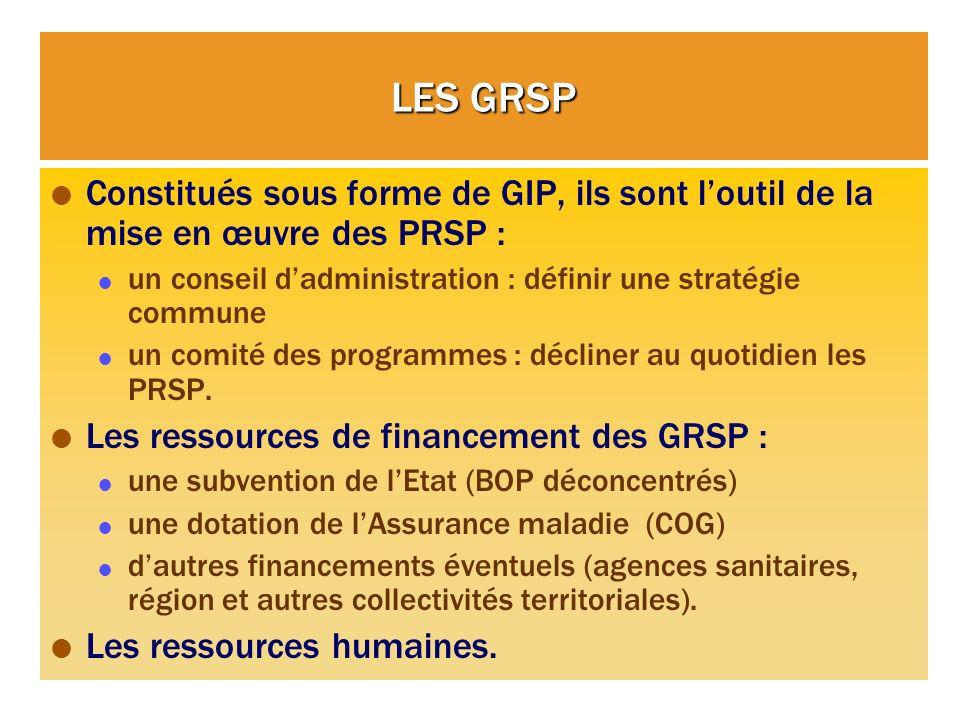 LES GRSP Constitués sous forme de GIP, ils sont l'outil de la mise en œuvre des PRSP : un conseil d'administration : définir une stratégie commune.