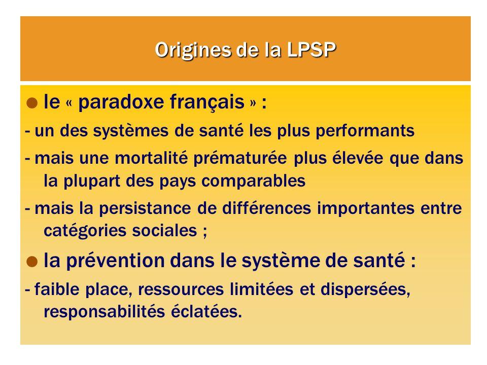 le « paradoxe français » :