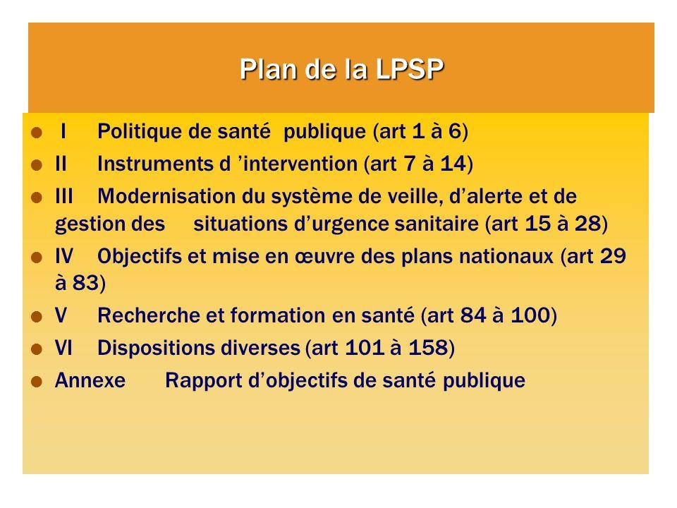 Plan de la LPSP I Politique de santé publique (art 1 à 6)