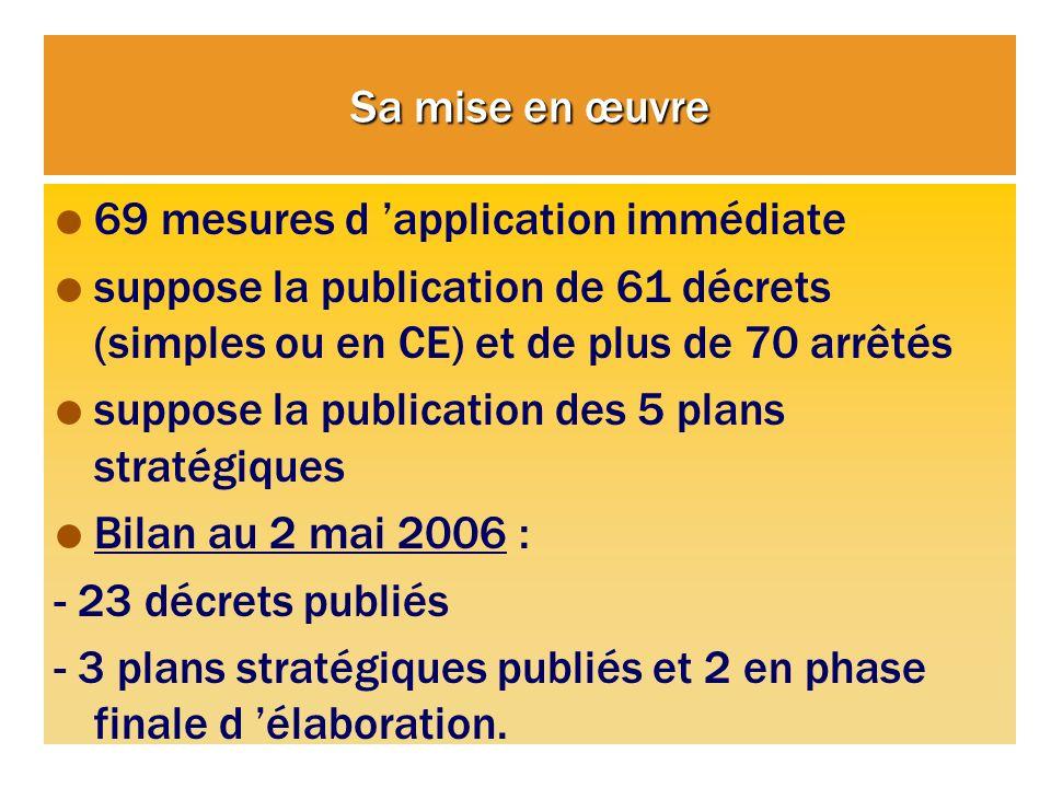 Sa mise en œuvre 69 mesures d 'application immédiate. suppose la publication de 61 décrets (simples ou en CE) et de plus de 70 arrêtés.
