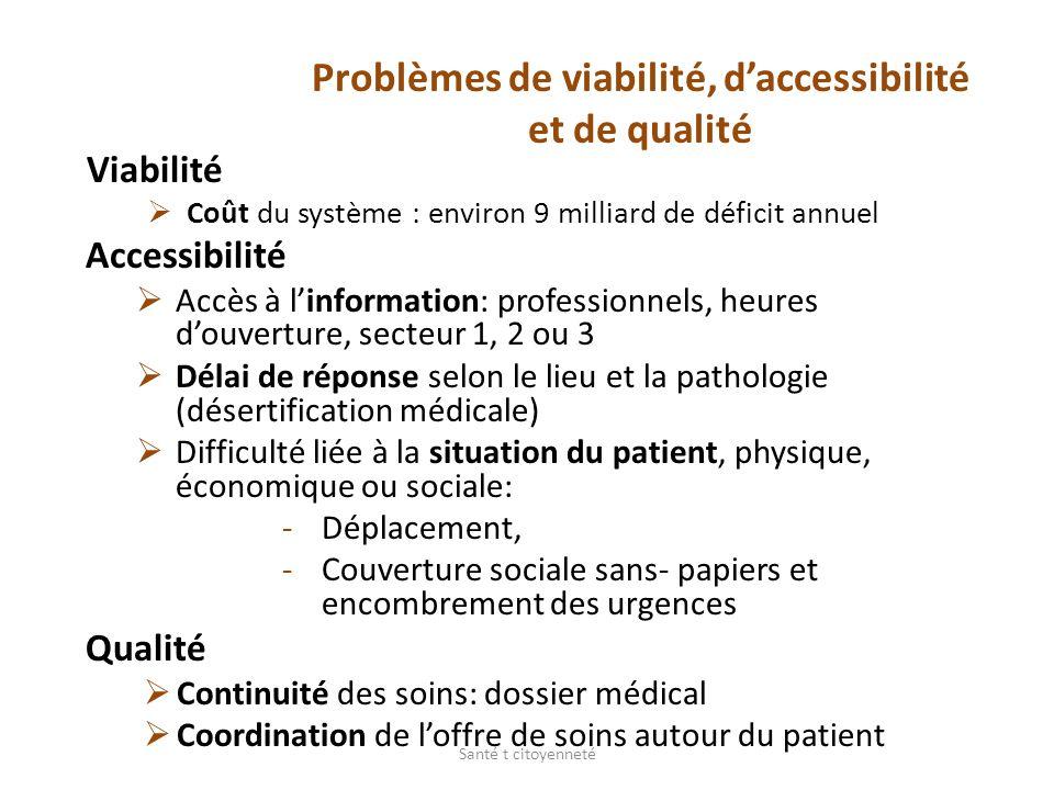 Problèmes de viabilité, d'accessibilité et de qualité