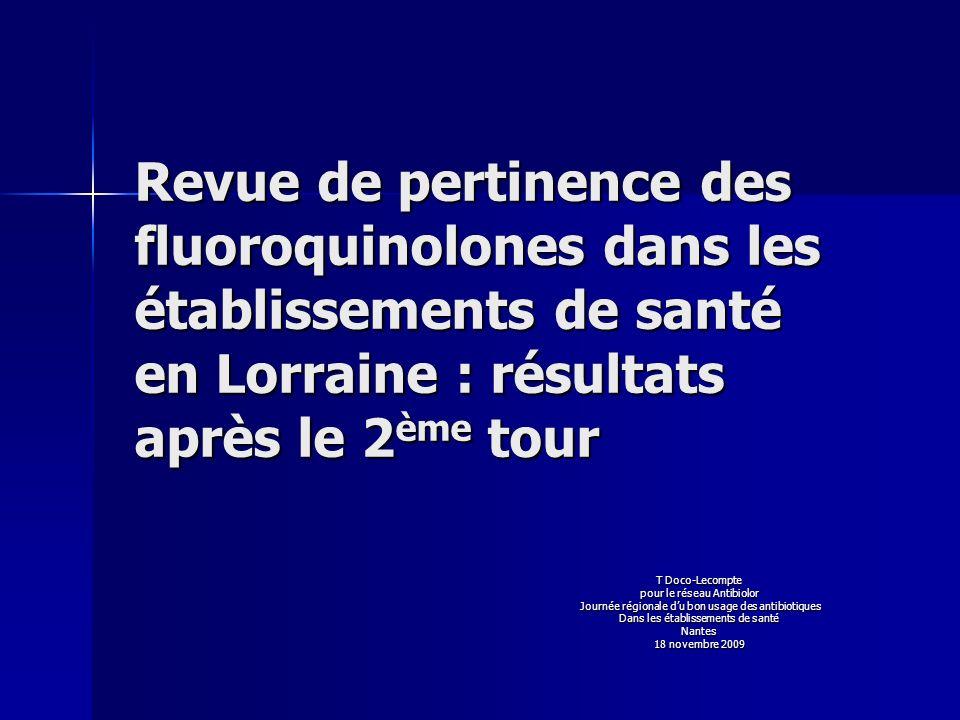 Revue de pertinence des fluoroquinolones dans les établissements de santé en Lorraine : résultats après le 2ème tour