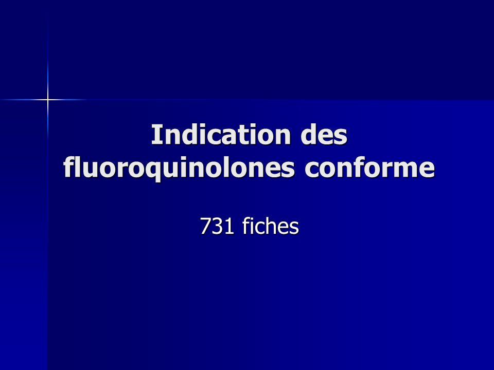 Indication des fluoroquinolones conforme