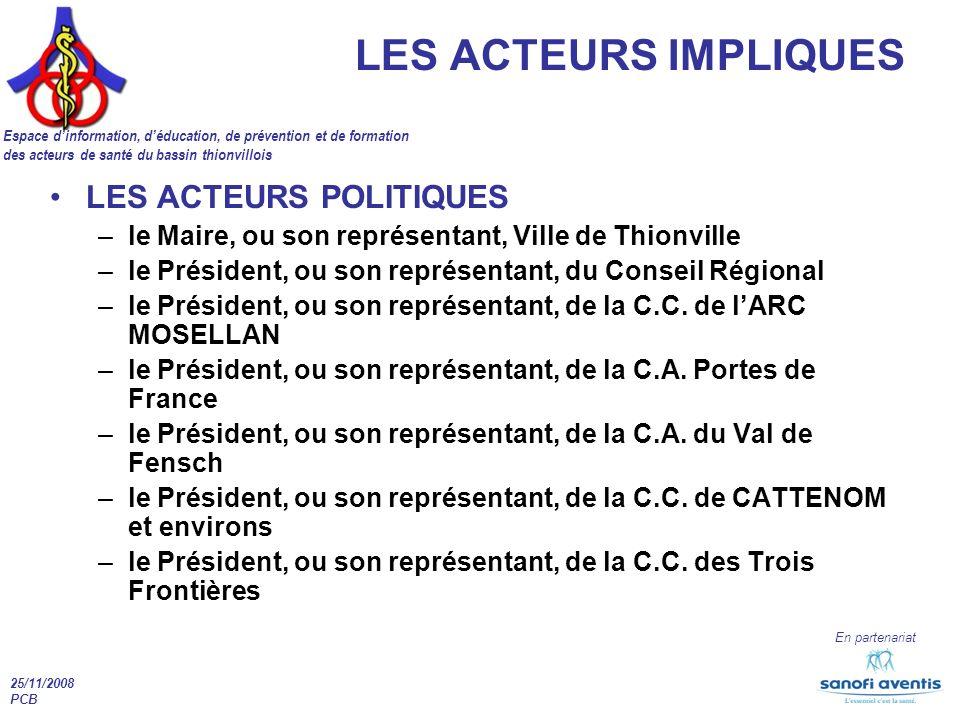 LES ACTEURS IMPLIQUES LES ACTEURS POLITIQUES