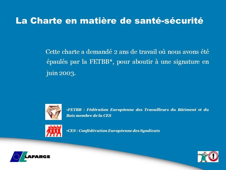 La Charte en matière de santé-sécurité