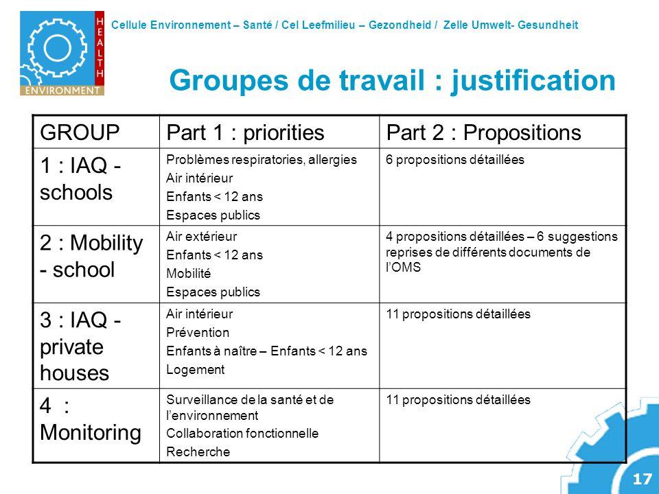 Groupes de travail : justification