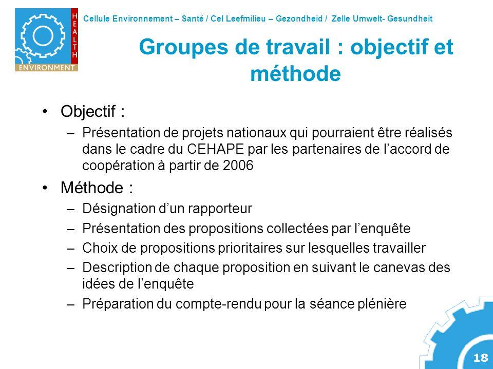Groupes de travail : objectif et méthode