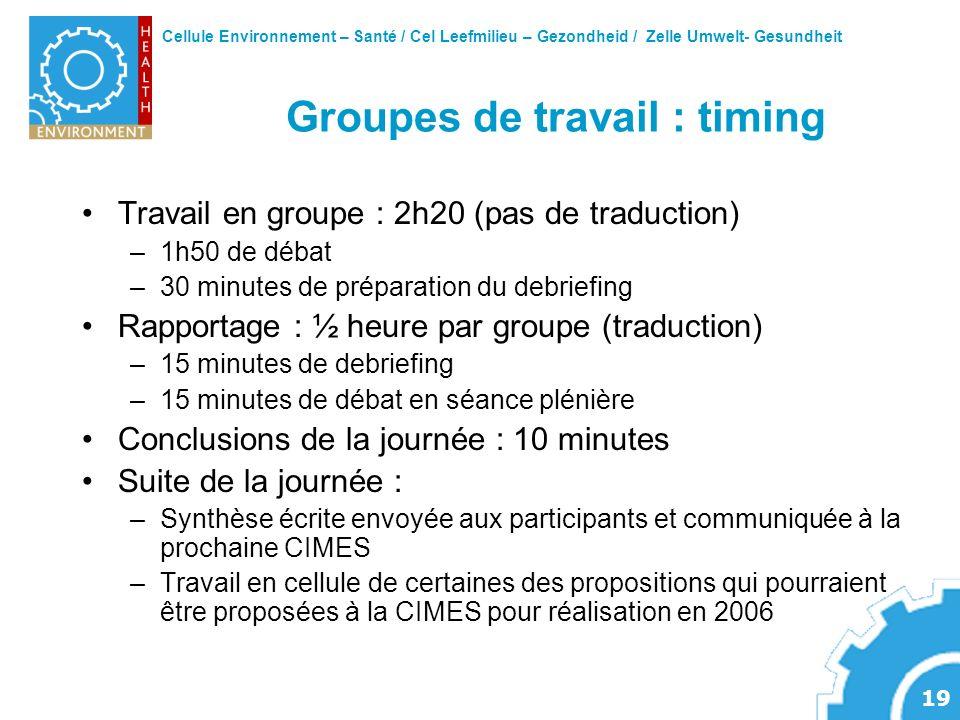 Groupes de travail : timing