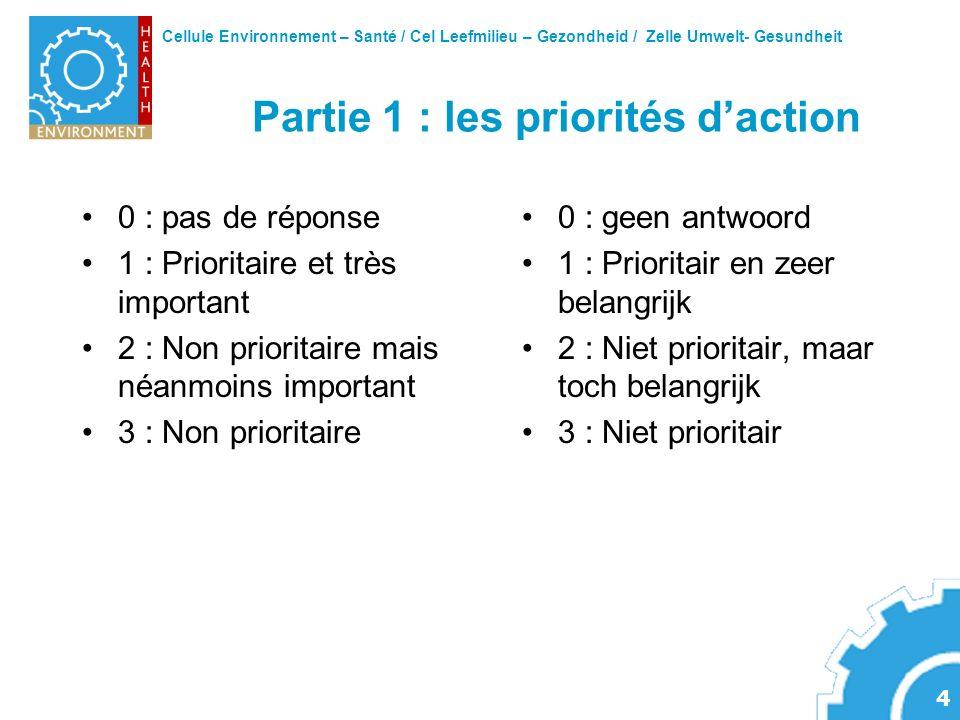 Partie 1 : les priorités d'action