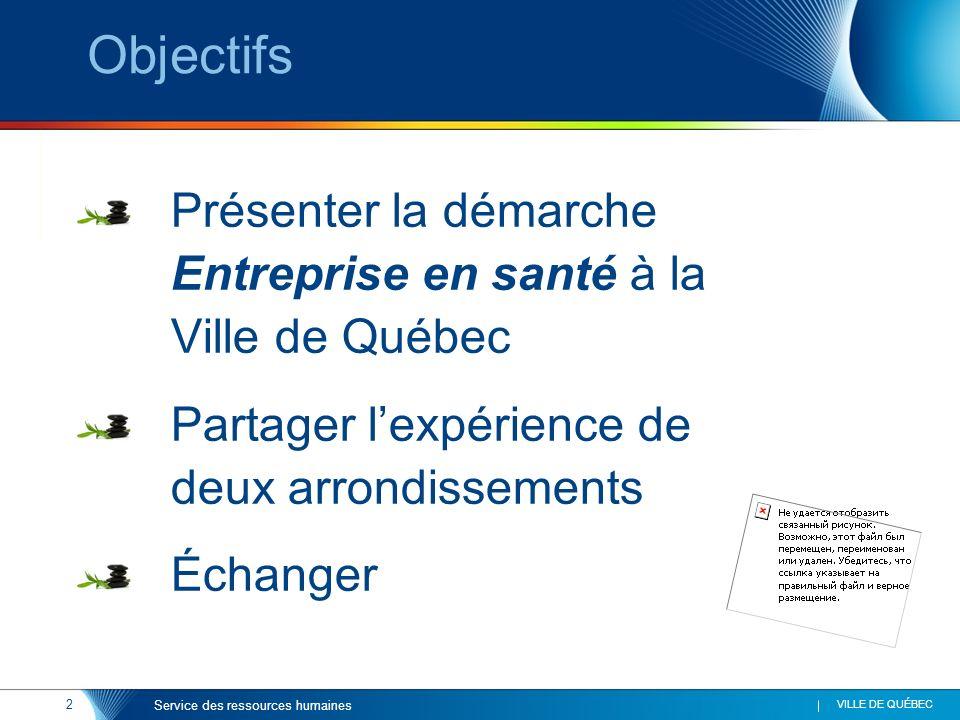 Objectifs Présenter la démarche Entreprise en santé à la Ville de Québec. Partager l'expérience de deux arrondissements.