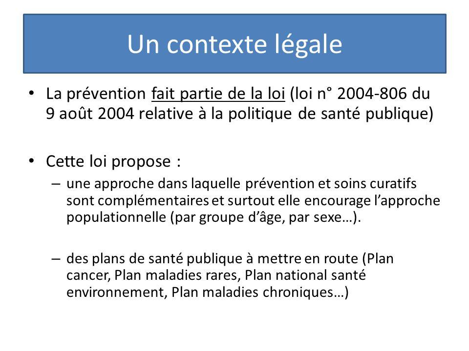 Un contexte légale La prévention fait partie de la loi (loi n° 2004-806 du 9 août 2004 relative à la politique de santé publique)