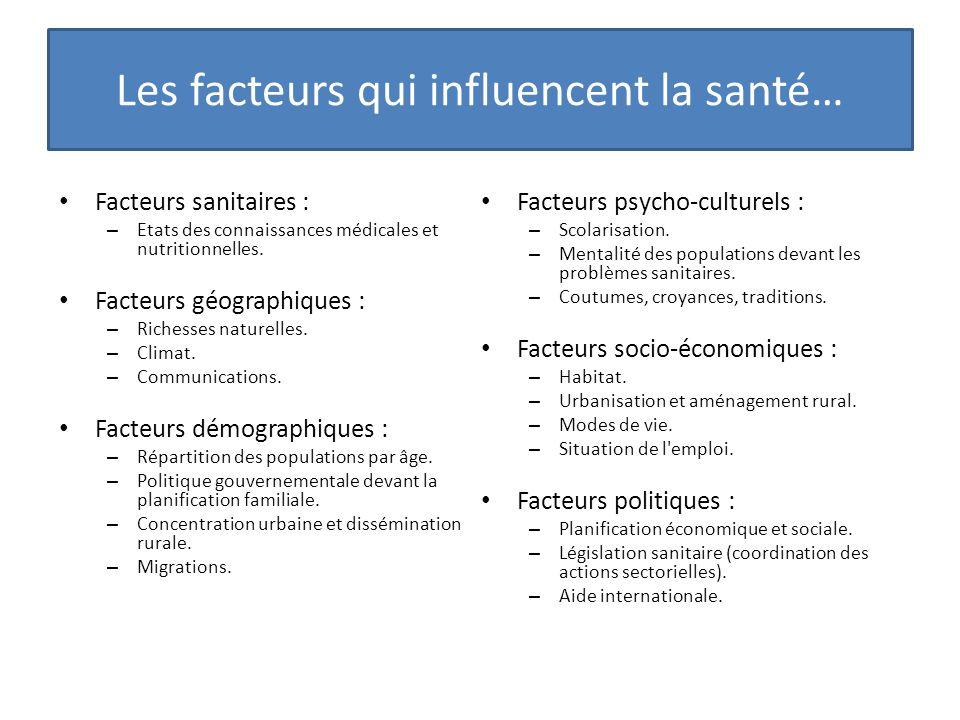 Les facteurs qui influencent la santé…