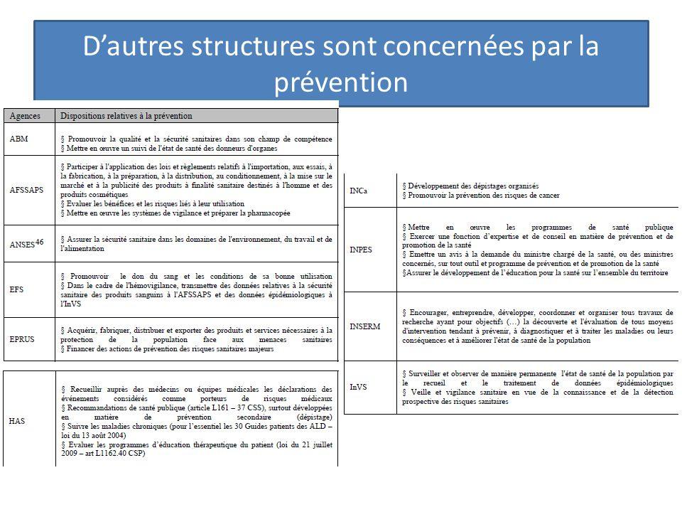 D'autres structures sont concernées par la prévention
