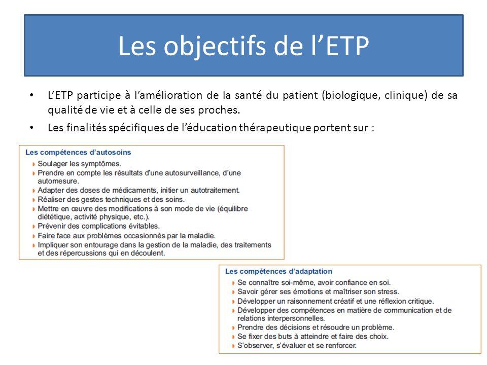 Les objectifs de l'ETP L'ETP participe à l'amélioration de la santé du patient (biologique, clinique) de sa qualité de vie et à celle de ses proches.