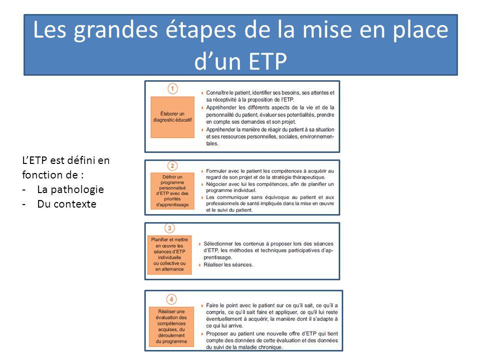 Les grandes étapes de la mise en place d'un ETP