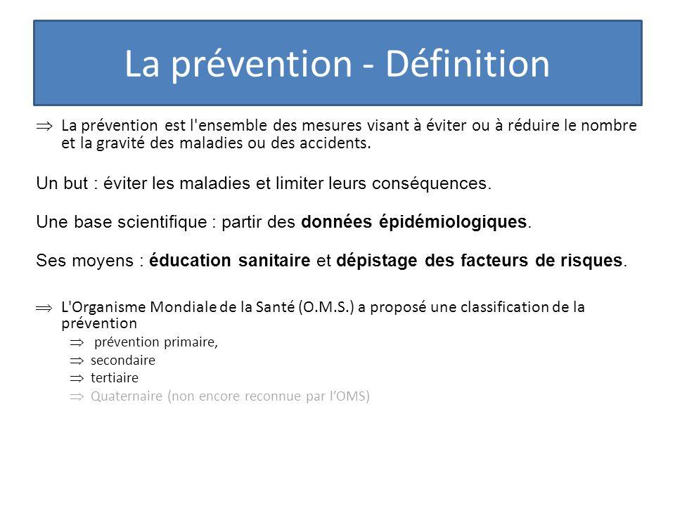 La prévention - Définition