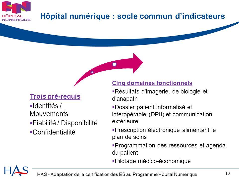 Hôpital numérique : socle commun d'indicateurs