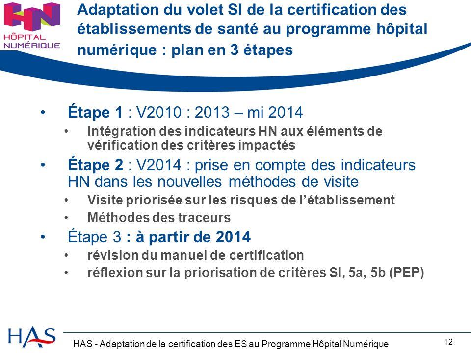 Adaptation du volet SI de la certification des établissements de santé au programme hôpital numérique : plan en 3 étapes