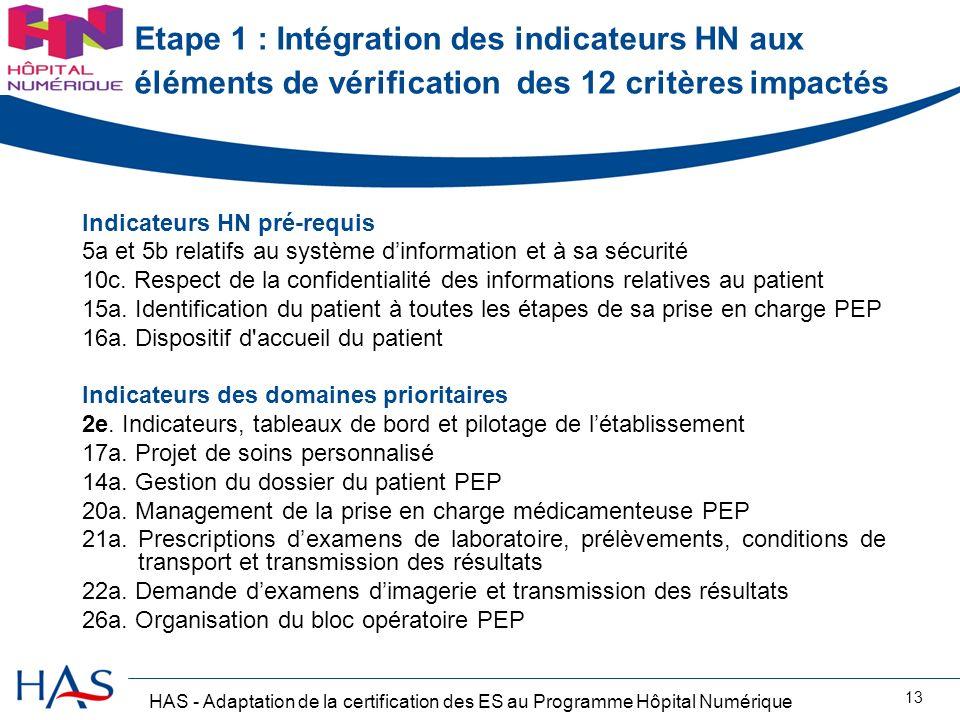 Etape 1 : Intégration des indicateurs HN aux éléments de vérification des 12 critères impactés