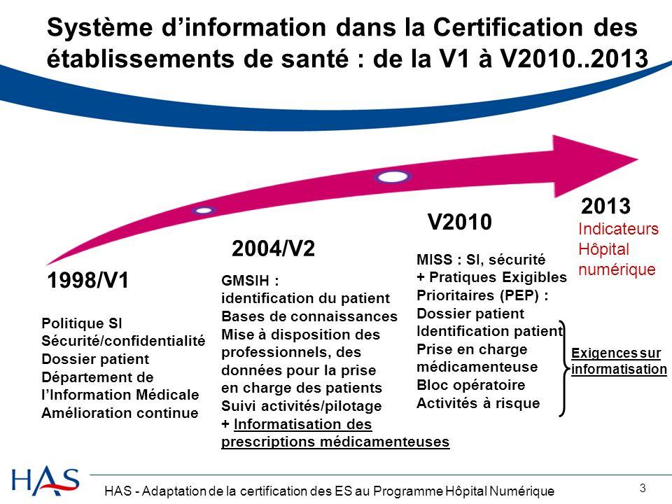 Système d'information dans la Certification des établissements de santé : de la V1 à V2010..2013