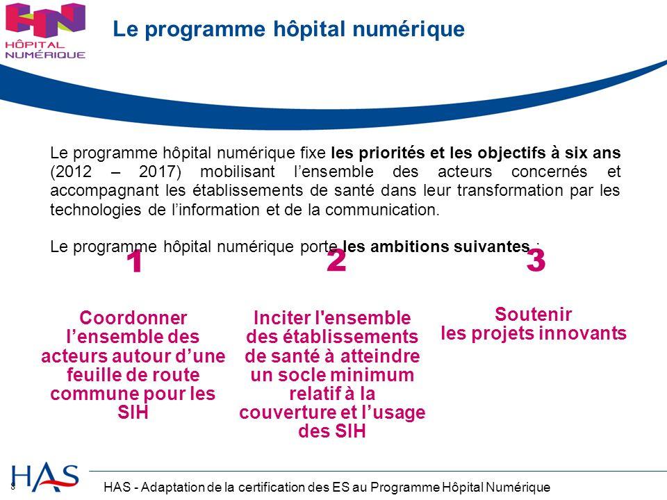 1 2 3 Le programme hôpital numérique Soutenir les projets innovants