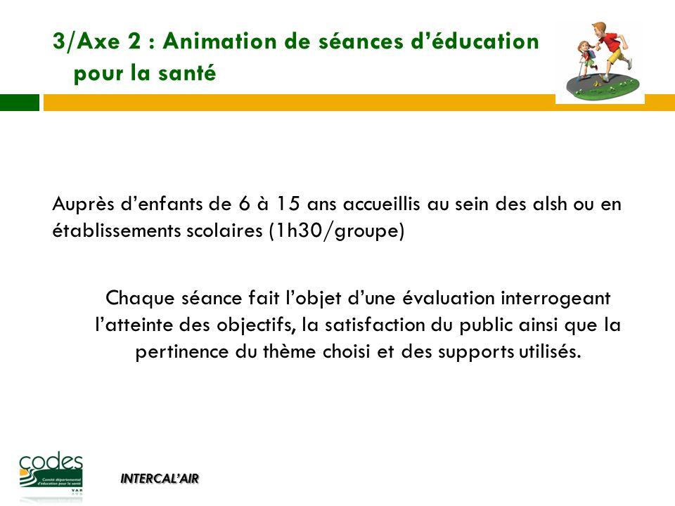 3/Axe 2 : Animation de séances d'éducation pour la santé