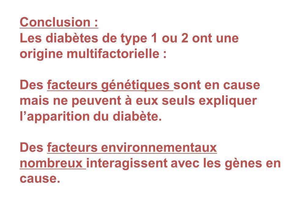 Conclusion : Les diabètes de type 1 ou 2 ont une origine multifactorielle :