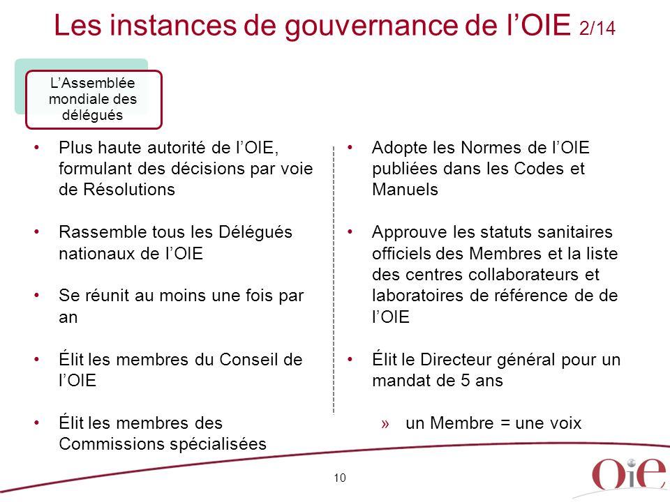 Les instances de gouvernance de l'OIE 2/14