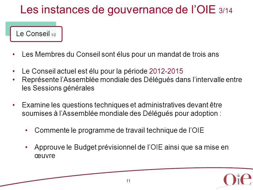 Les instances de gouvernance de l'OIE 3/14
