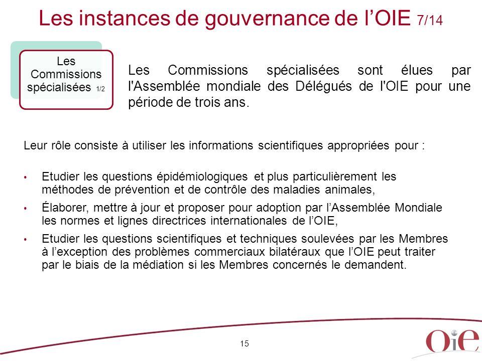 Les instances de gouvernance de l'OIE 7/14