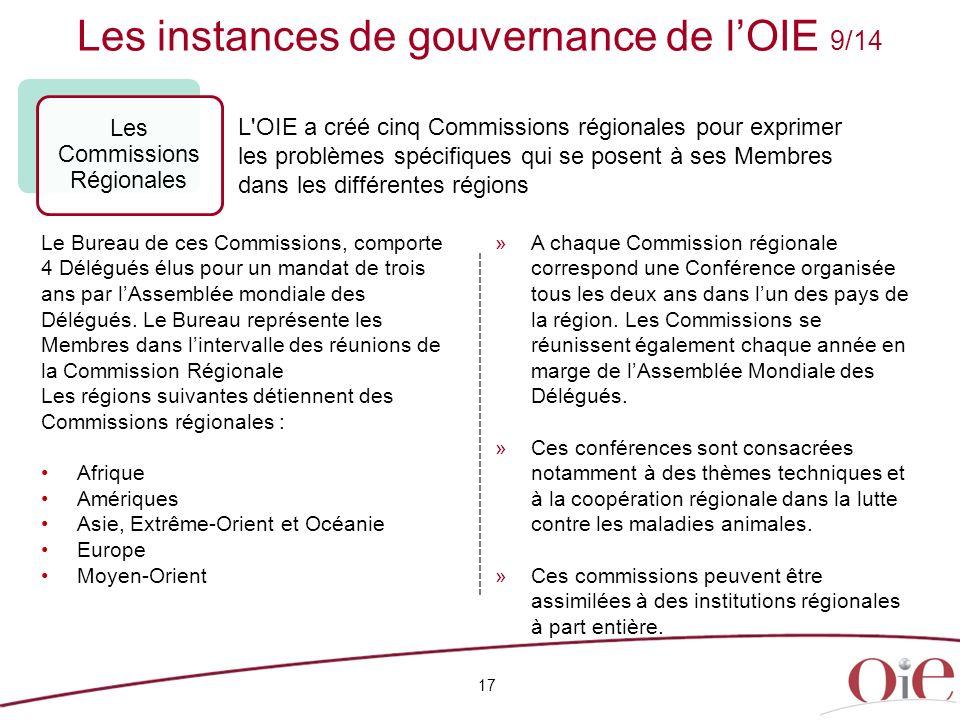 Les instances de gouvernance de l'OIE 9/14