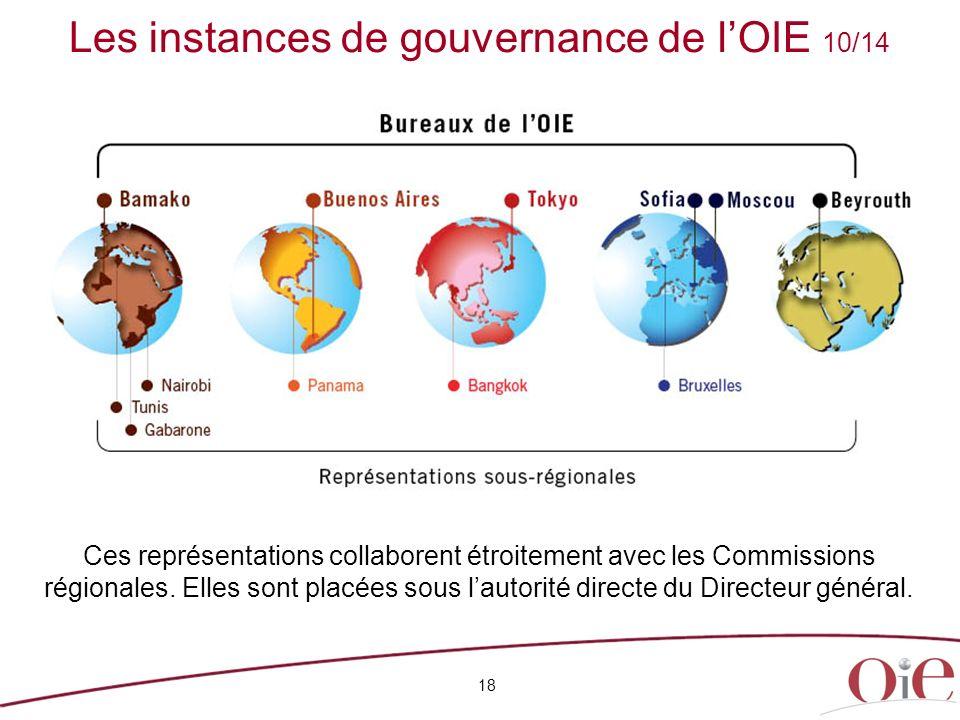 Les instances de gouvernance de l'OIE 10/14