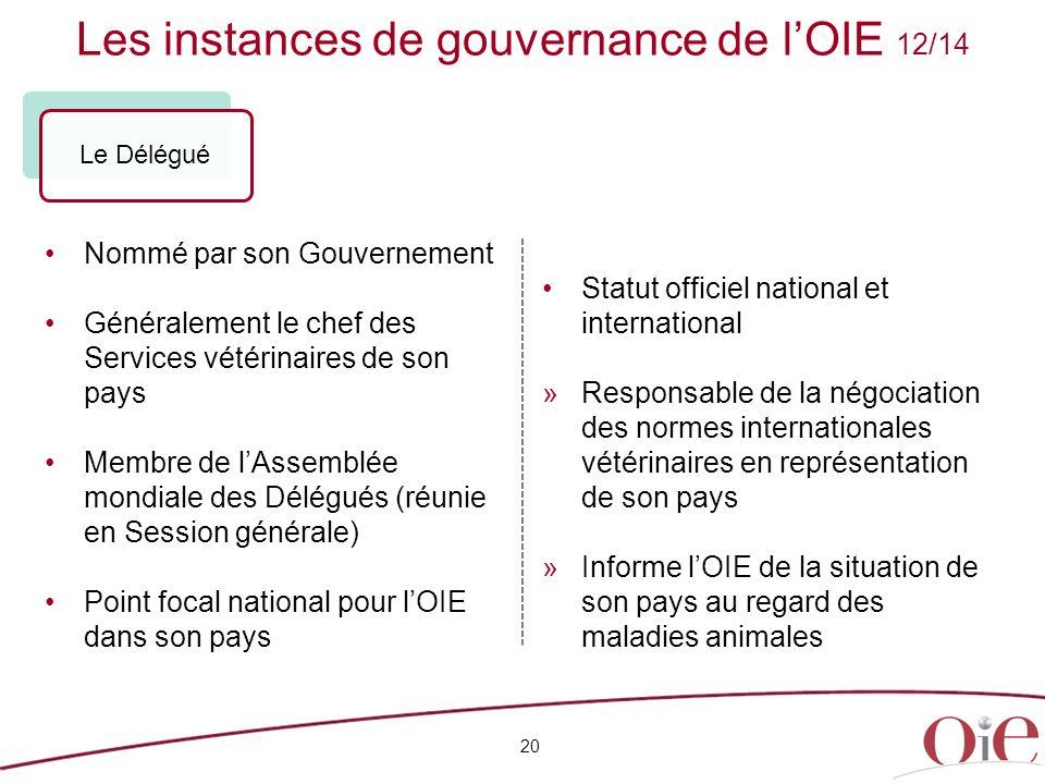 Les instances de gouvernance de l'OIE 12/14