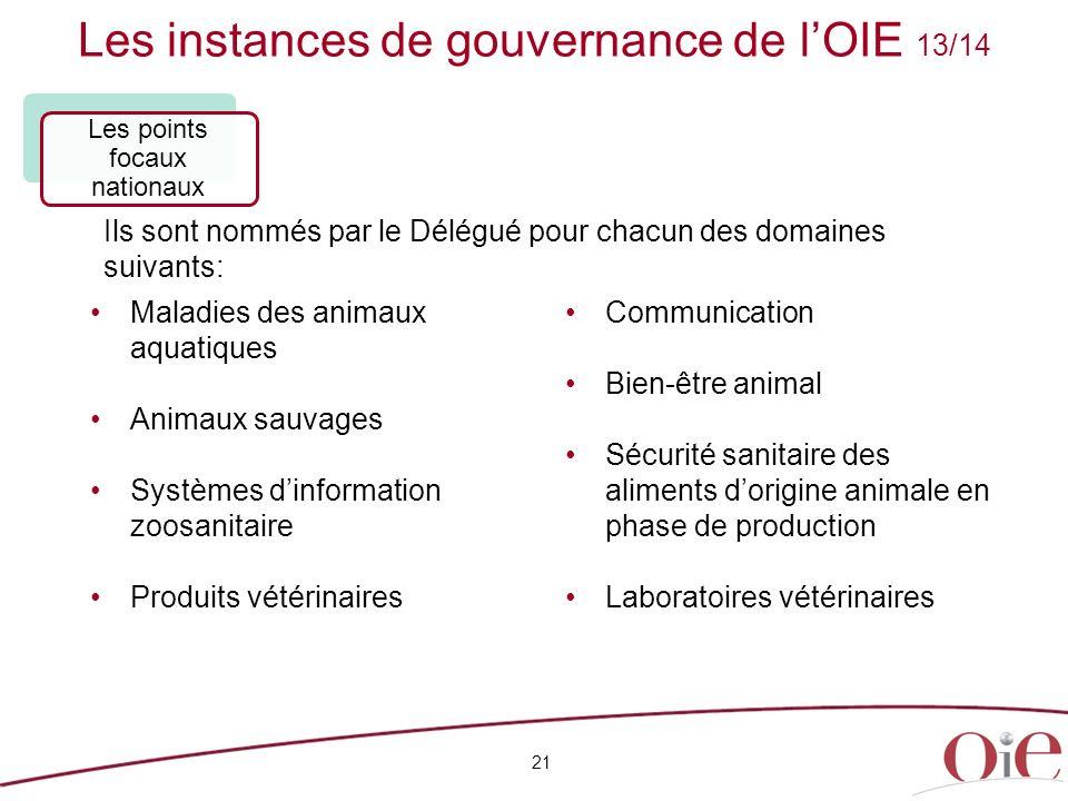 Les instances de gouvernance de l'OIE 13/14