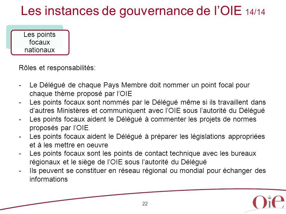 Les instances de gouvernance de l'OIE 14/14
