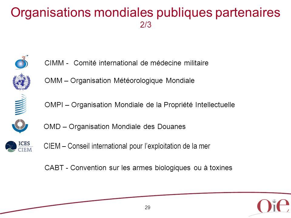 Organisations mondiales publiques partenaires 2/3