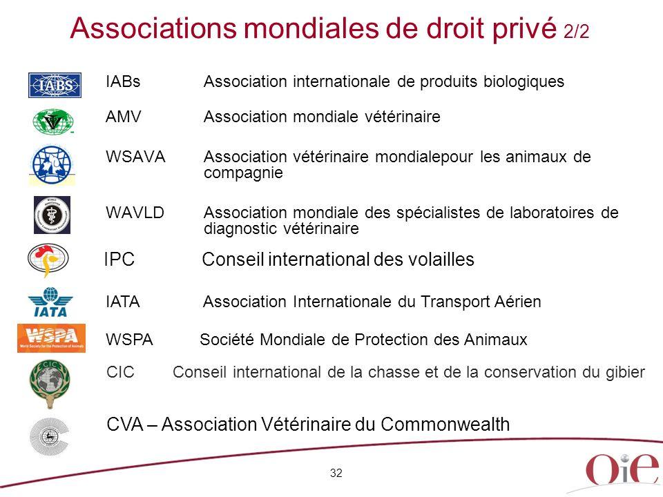 Associations mondiales de droit privé 2/2
