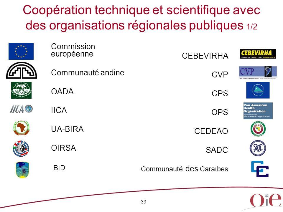 Coopération technique et scientifique avec des organisations régionales publiques 1/2