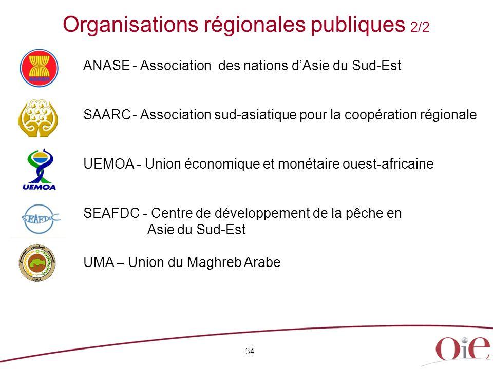 Organisations régionales publiques 2/2