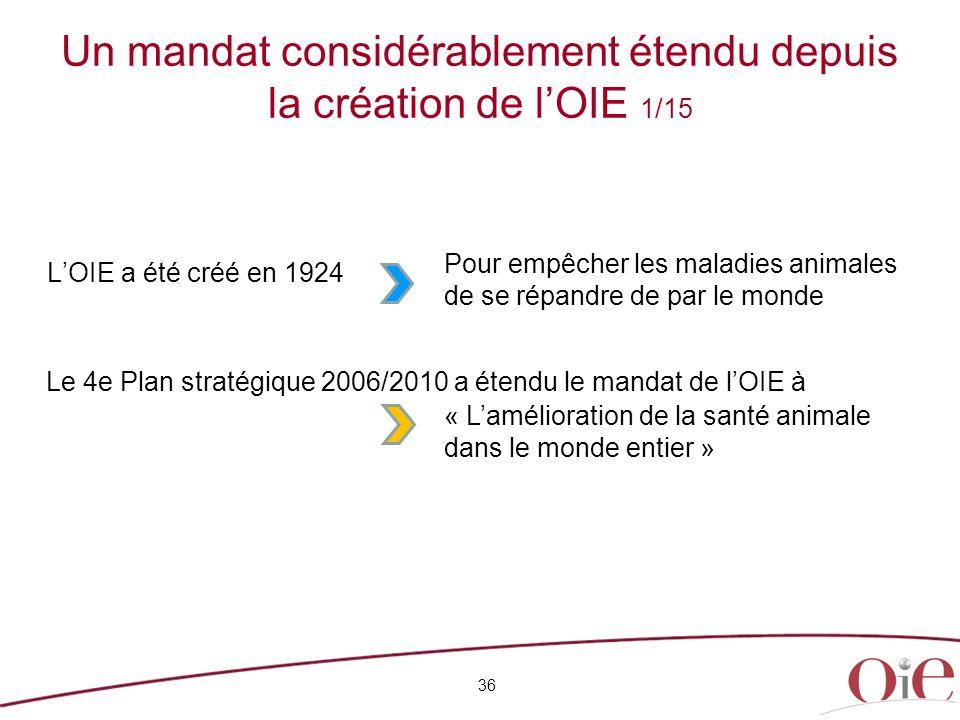 Un mandat considérablement étendu depuis la création de l'OIE 1/15