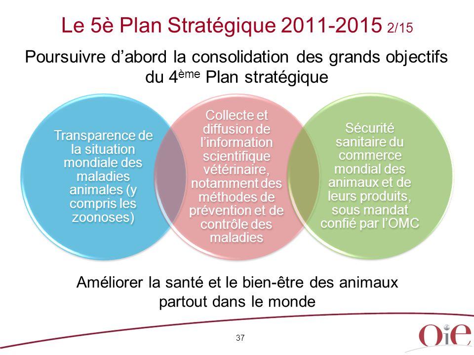 Le 5è Plan Stratégique 2011-2015 2/15