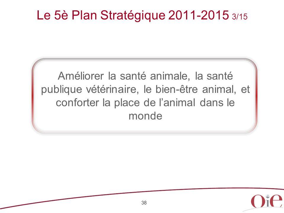 Le 5è Plan Stratégique 2011-2015 3/15