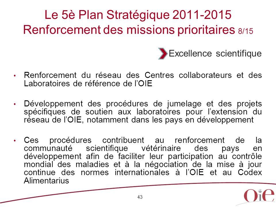Le 5è Plan Stratégique 2011-2015 Renforcement des missions prioritaires 8/15