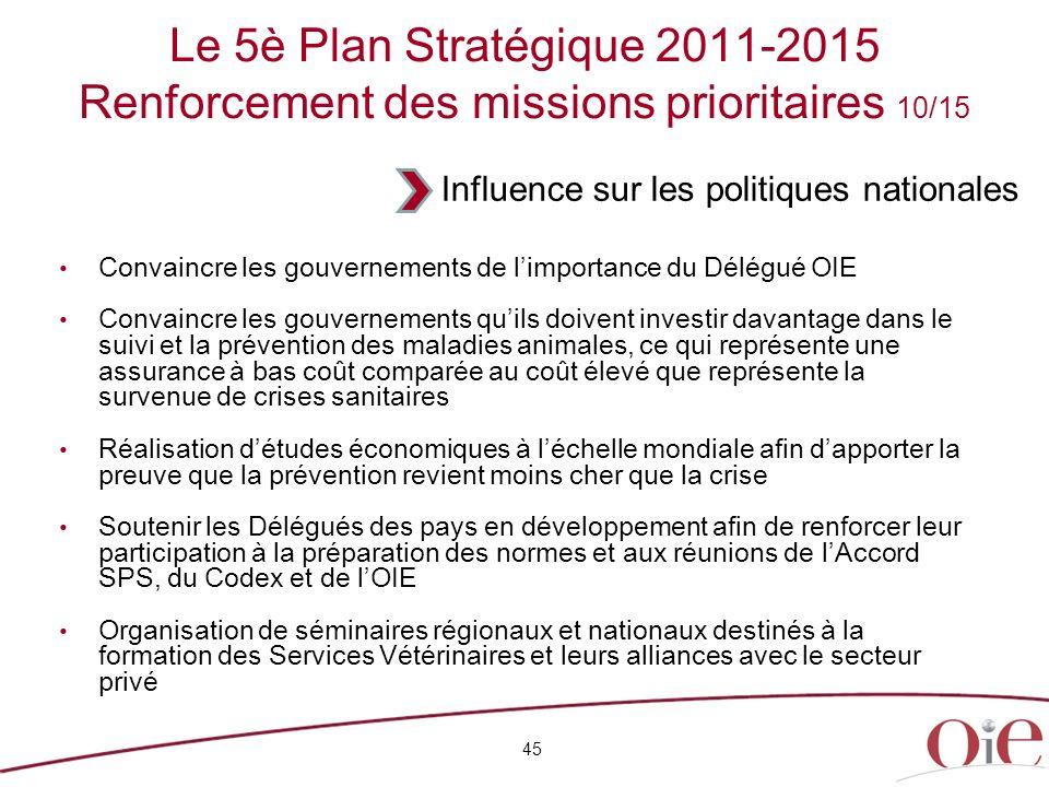 Le 5è Plan Stratégique 2011-2015 Renforcement des missions prioritaires 10/15