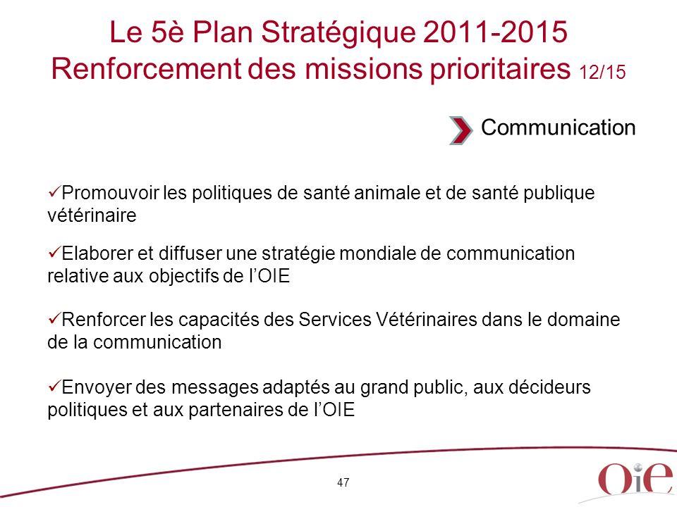 Le 5è Plan Stratégique 2011-2015 Renforcement des missions prioritaires 12/15